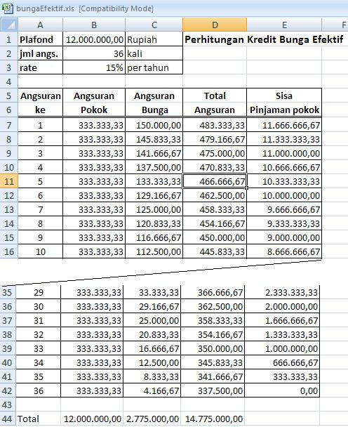 Perhitungan Bunga Kredit Efektif Jnet99