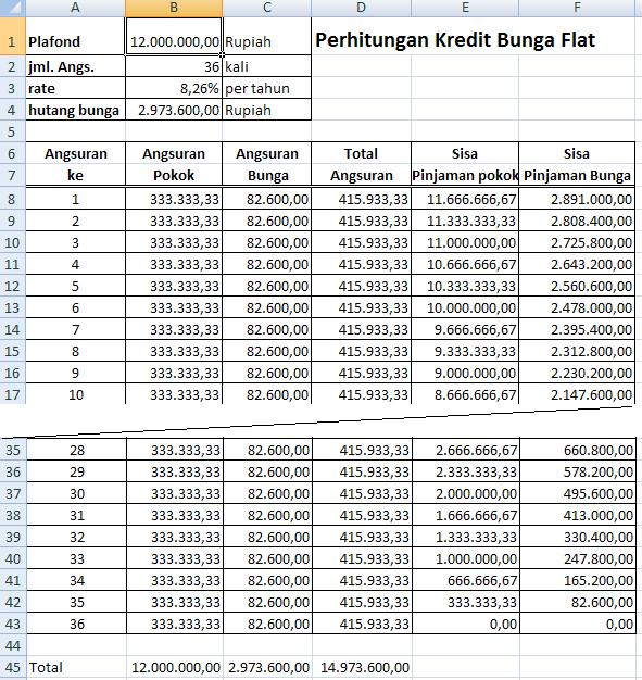 Microsoft Excel Anuitas Efektif Flate Rate